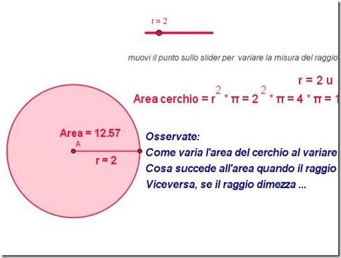 Perimetro cerchio - YouMath